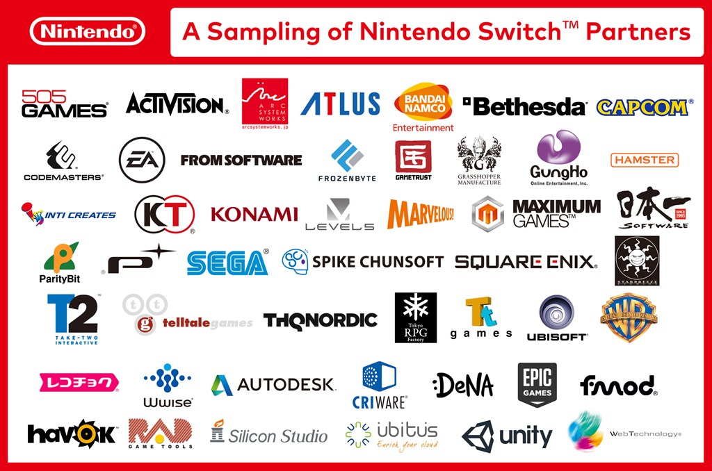 Nintendo Switch NintendoSwitch_Partners