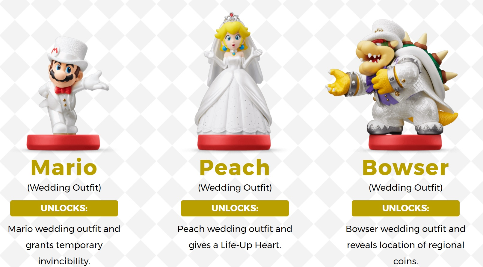 Wedding Peach Amiibo Unlocks A Bridal Dress For Mario Nintendo Wire